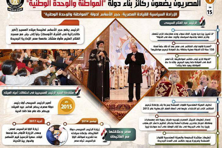 """المصريون يضعون ركائز بناء دولة """"المواطنة والوحدة الوطنية"""""""
