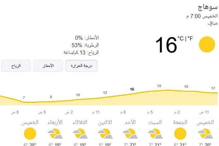 درجة الحرارة