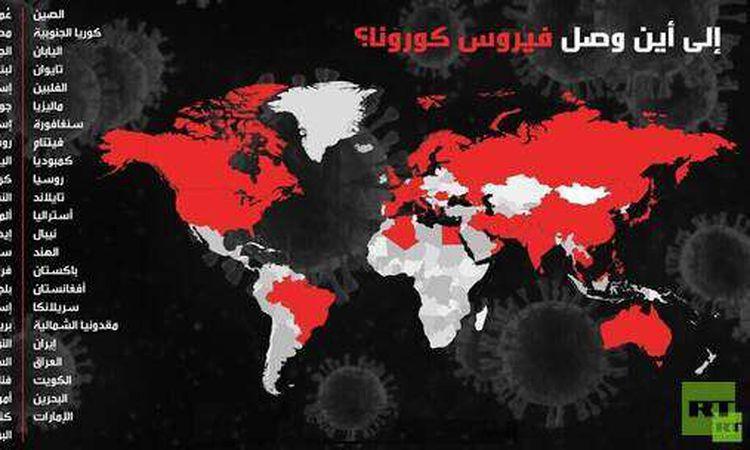 إصابات كورونا حول العالم