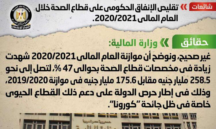 تقليص الإنفاق على  الصحة  ووقف صرف الخبز.. الحكومة تنفي 12 شائعة في أسبوع   اهل مصر