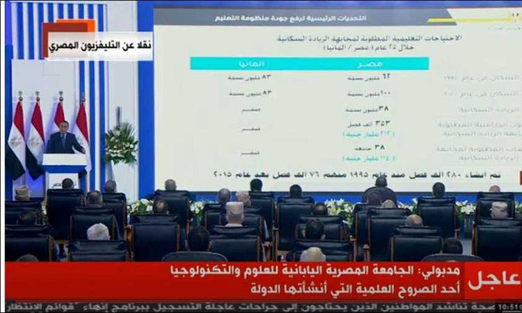 مدبولى افتتاح السيسي اليوم الجامعة المصرية اليابانية